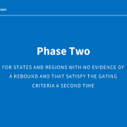 opening-up-america-phase-2-1