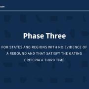 opening-up-america-phase-3-1