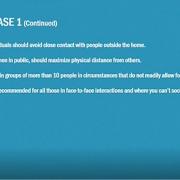 Re-open Florida Phase 1 : Schutz für gefährdete Personen und Abstandsregeln