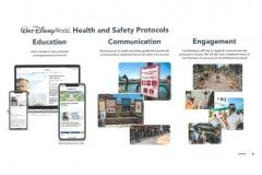 Die Kernbereiche der Maßnahmen: Information und Aufklärung, Kommunikation, aktive Maßnahmen