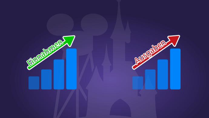 Die Grafik symbolisiert die gestiegen Einnahmen wie auch Ausgaben des Disneyland Paris im 3. Quartal des Geschäftsjahres 2015