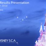 Jahresergebnis 2016 der Euro Disney SCA – ein Katastrophenjahr