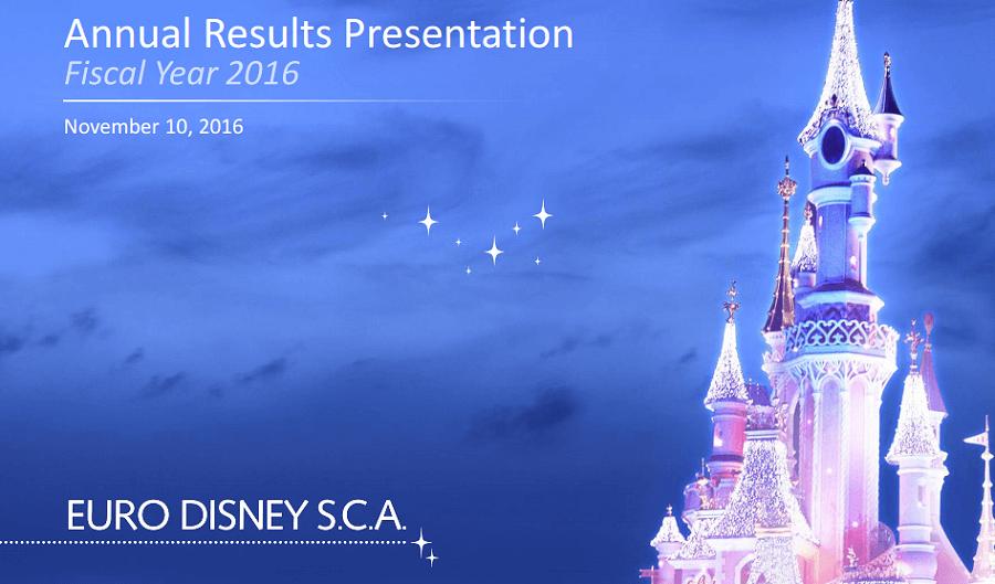 Das Jahresergebnis der Euro Disney SCA / des Disneyland Paris im Jahr 2016