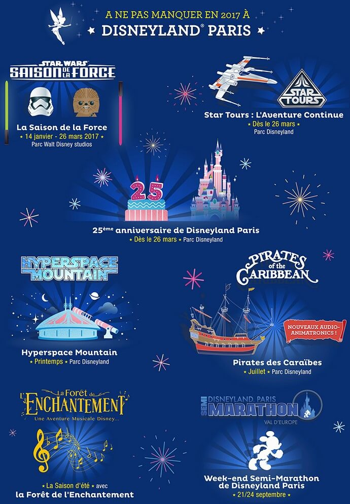 Disneyland Paris 2017: Programm & Highlights