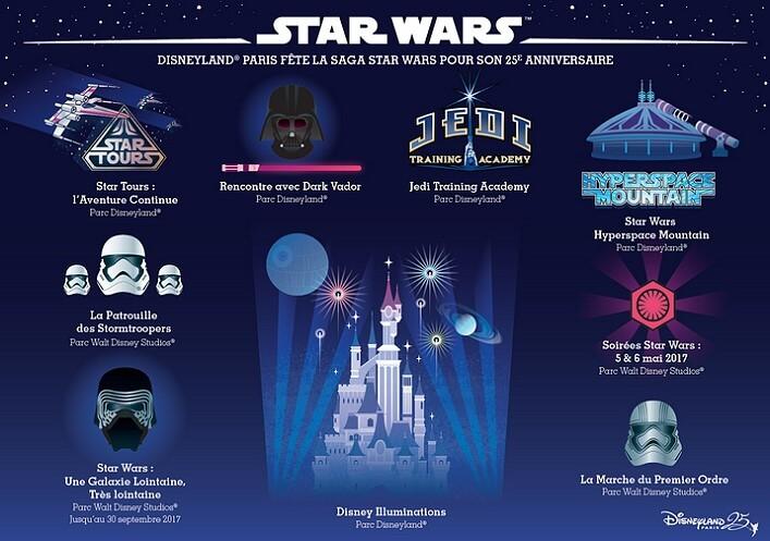 Alle Star Wars Highlights im Disneyland Paris auf einen Blick