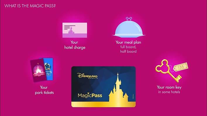 Der neue MagicPass für das Disneyland Paris