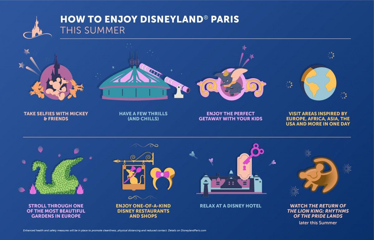 Disneyland Paris auch während Corona genießen: Tolle Erlebnisse in der Übersicht