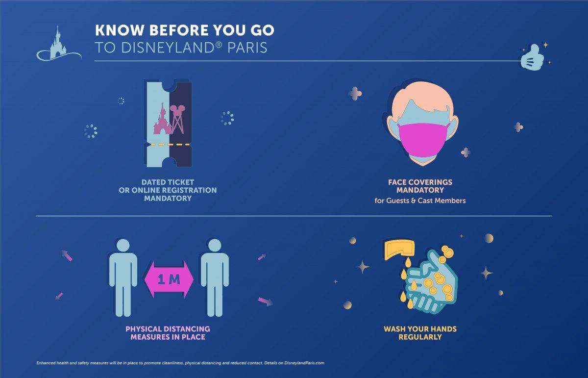 Hinweise zur Vorbereitung einer Disneyland Paris Reise während der Corona Pandemie