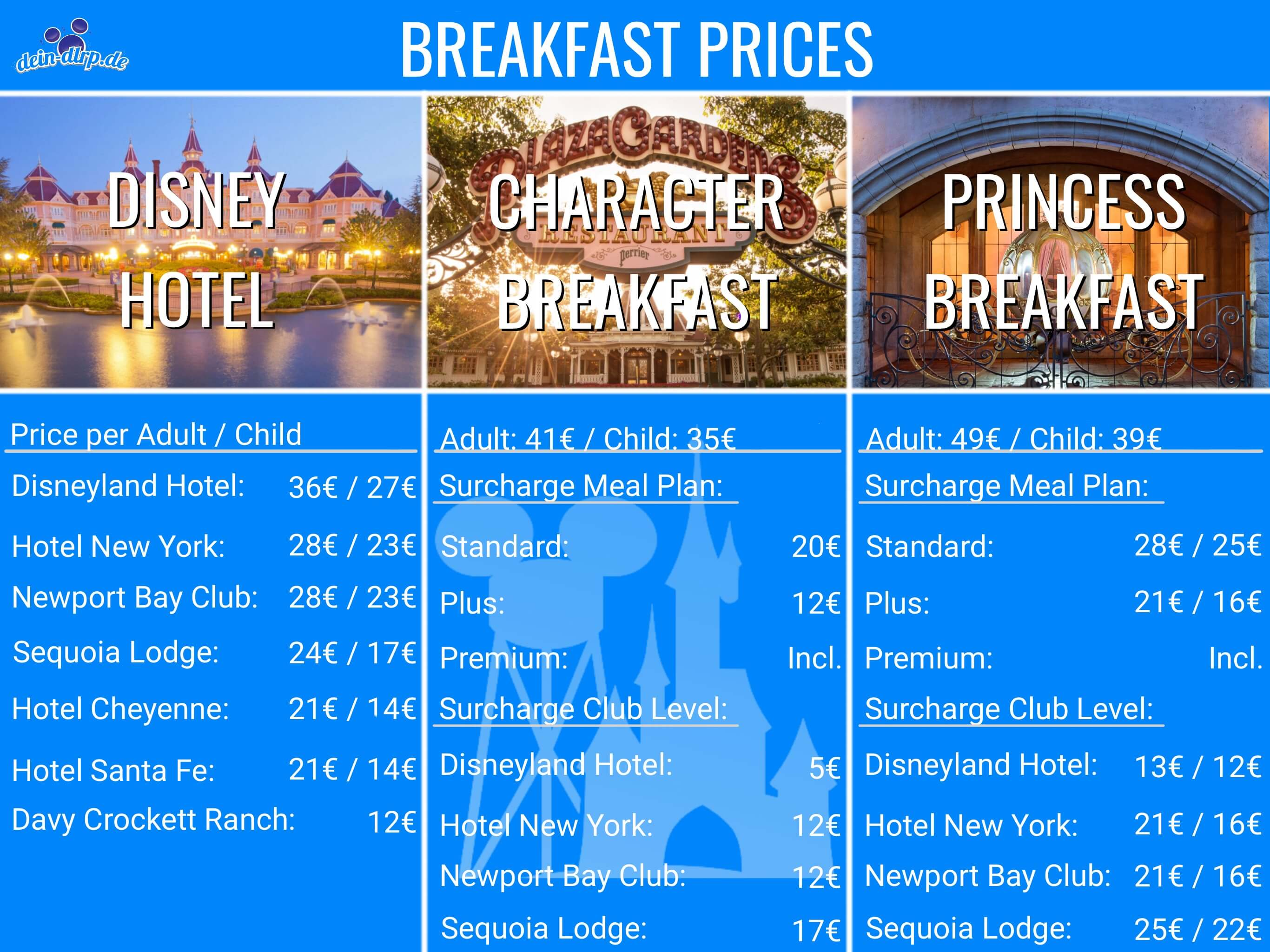 Overview of all prices & surcharges for breakfast at Disneyland Paris