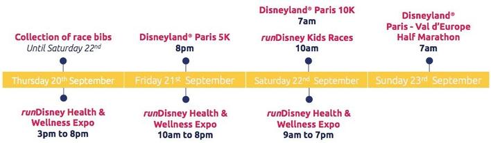 Zeitplan / Übersicht für das RunDisney Wochenende im Disneyland Paris